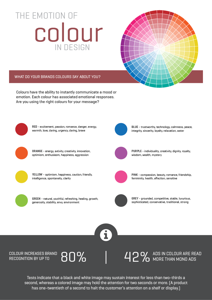 showing the emotional responses graphic designs need to consider with their colour choice