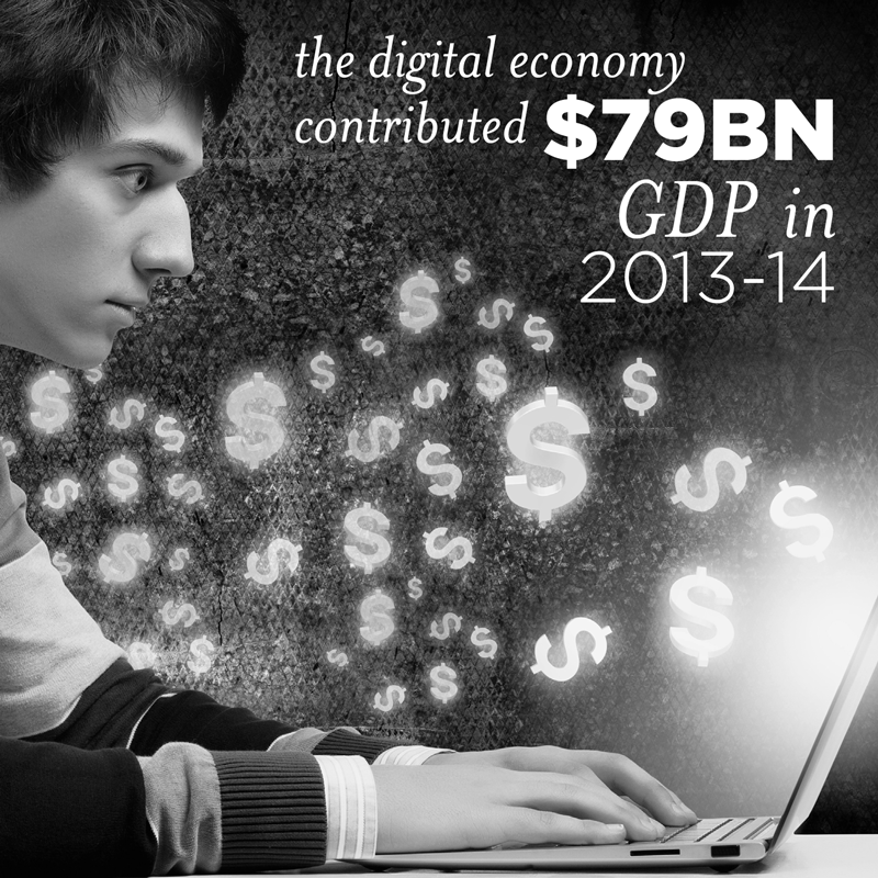 the digital economy contributed $79 billion to GDP in 2014