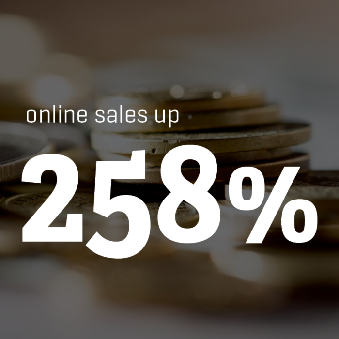 online sales up by 258%